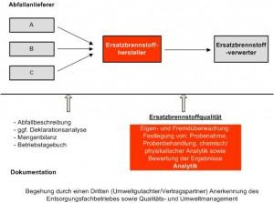 Darstellung_Qualitätssicherung